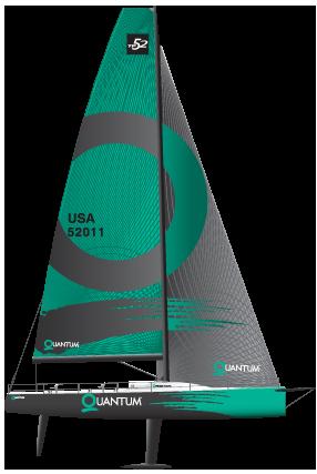 Stats | Quantum Sails Hungary