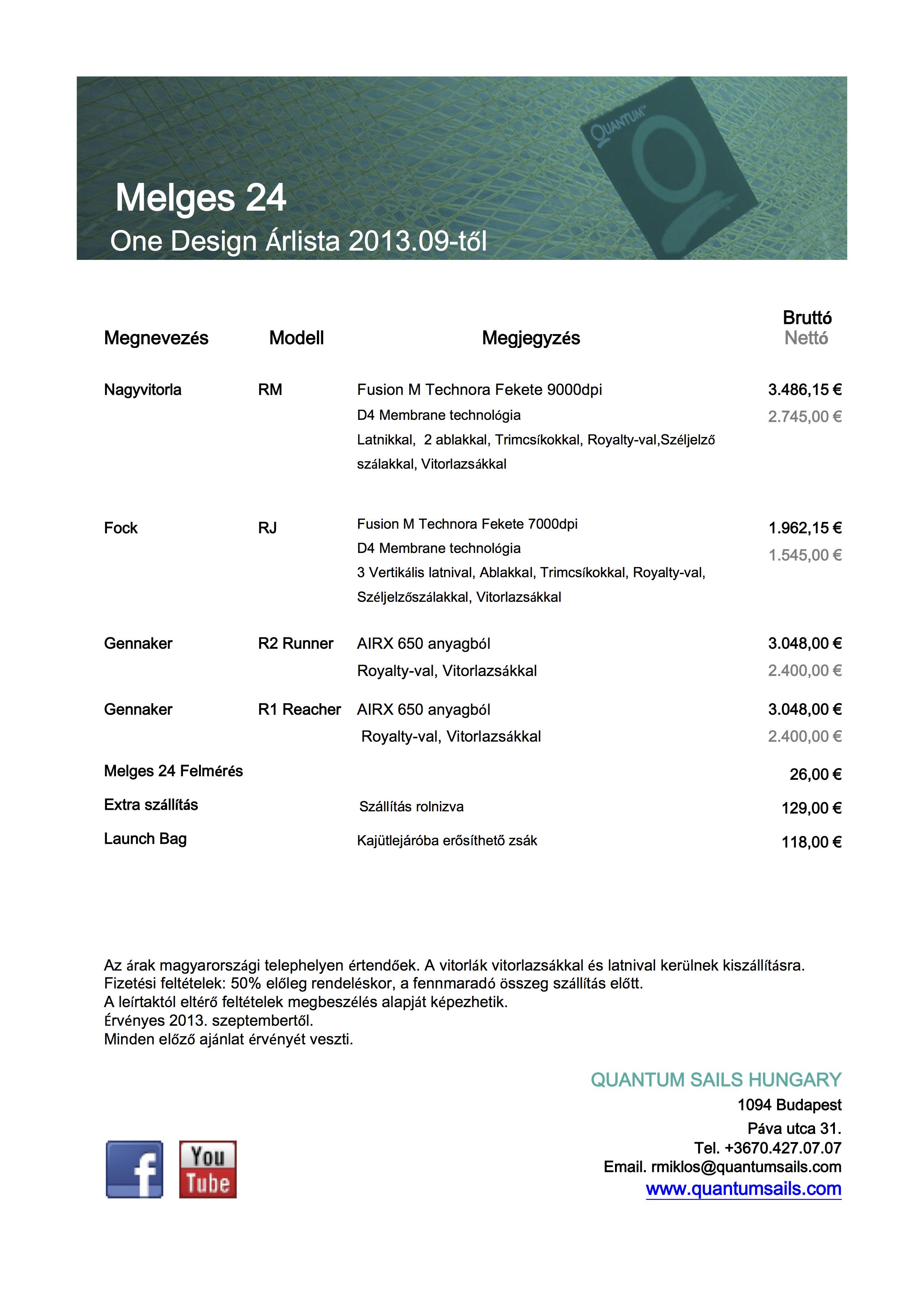 Melges_24_09.2013_Quantum_OD_HUN